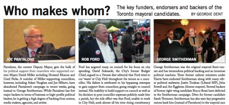 Toronto Election candidates